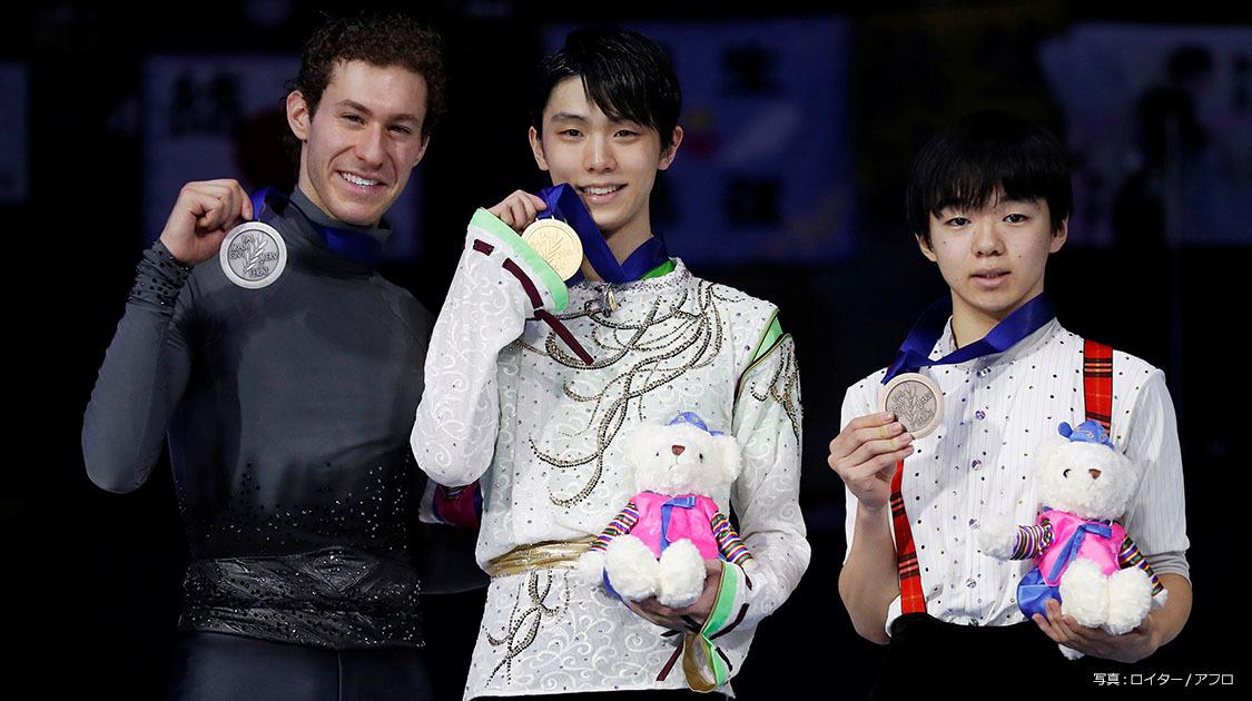 ISU四大陸フィギュアスケート選手権