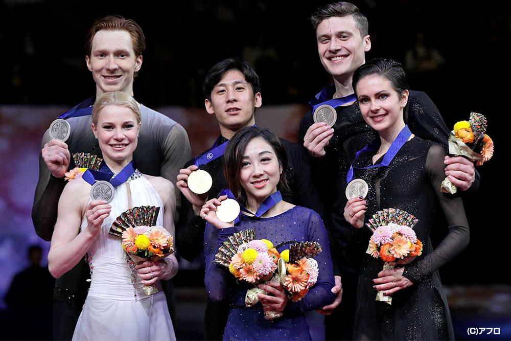 ISU世界フィギュアスケート選手...