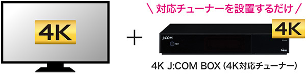 4K J:COM