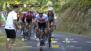 Cycle*2019 ツール・ド・フランス 第9ステージ ハイライト